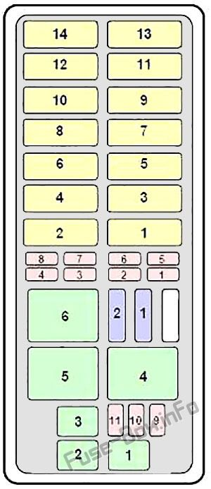 Fuse Box Diagram Mercury Mountaineer (1997-2001)