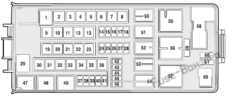 Under-hood fuse box diagram: Mercury Mountaineer (2003, 2004, 2005)