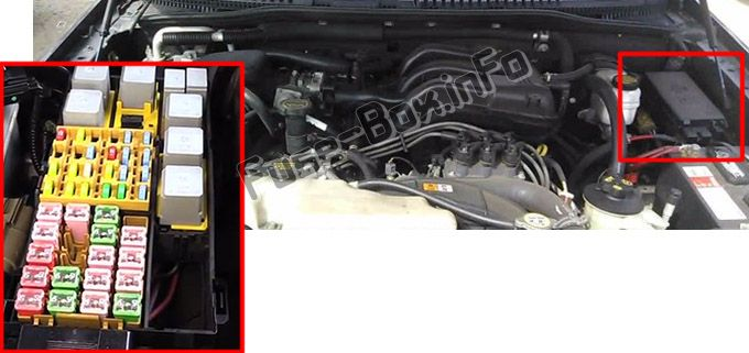 The location of the fuses in the engine compartment: Mercury Mountaineer (2006-2010)