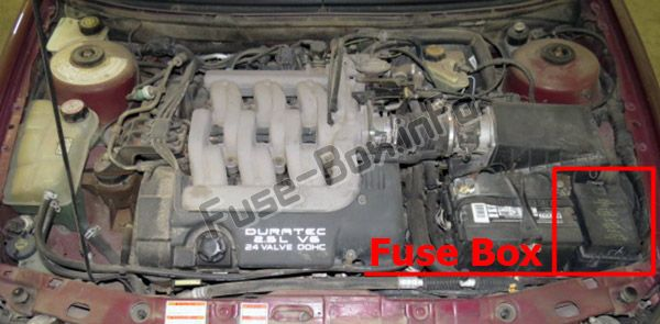 engine compartment fuse box  the location of the fuses in the engine  compartment: mercury mystique (1995-2000