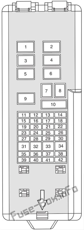 Instrument panel fuse box diagram: Mercury Sable (2004, 2005)