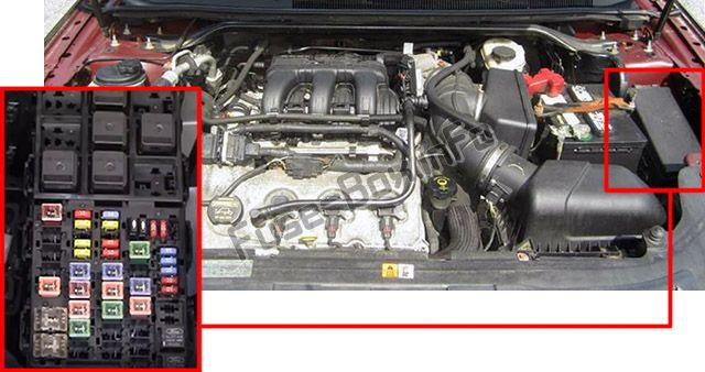 The location of the fuses in the engine compartment: Mercury Sable (2008, 2009)