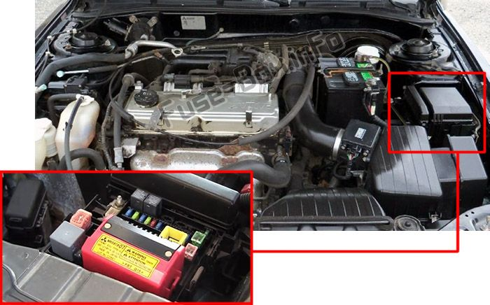 The location of the fuses in the engine compartment: Mitsubishi Galant (2004-2012)