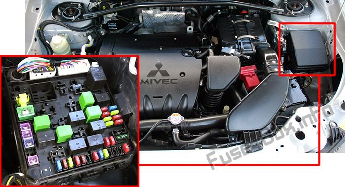 The location of the fuses in the engine compartment: Mitsubishi Outlander (2007-2013)