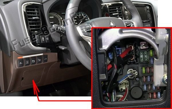 The location of the fuses in the passenger compartment: Mitsubishi Outlander PHEV (2014-2018-...)