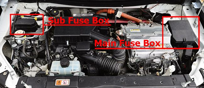 The location of the fuses in the engine compartment: Mitsubishi Outlander PHEV (2014-2018-...)