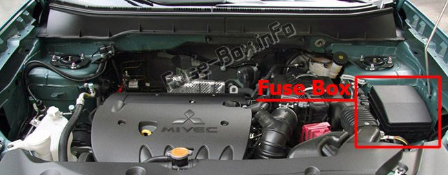 The location of the fuses in the engine compartment: Mitsubishi Outlander Sport / ASX (2011-2018)