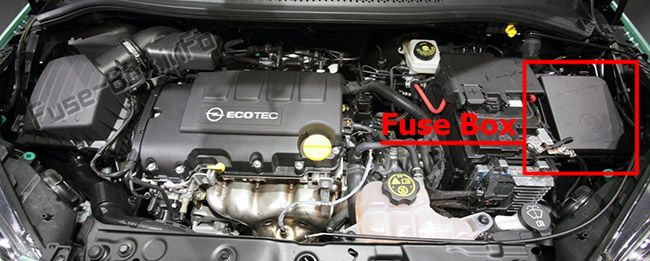 The location of the fuses in the engine compartment: Opel / Vauxhall Adam (2014-2018)