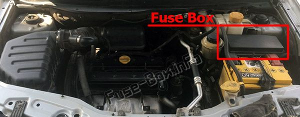The location of the fuses in the engine compartment: Opel/Vauxhall Antara (2007-2018)