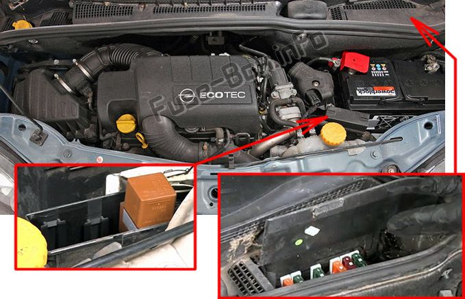 The location of the fuses in the engine compartment: Opel/Vauxhall Meriva A (2003-2010)