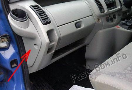 Die Position der Sicherungen im Fahrgastraum: Opel / Vauxhall Vivaro A (2001-2014)