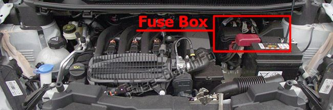The location of the fuses in the engine compartment: Peugeot 108 (2014-2019-..)