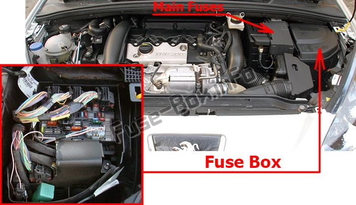 The location of the fuses in the engine compartment: Peugeot 308 (2007-2013)