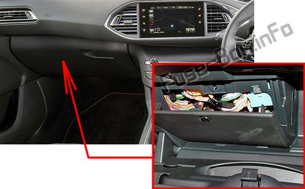 The location of the fuses in the passenger compartment (RHD): Peugeot 308 (2007-2013)