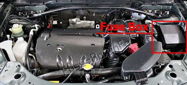 The location of the fuses in the engine compartment: Peugeot 4007 (2007-2012)
