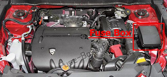 The location of the fuses in the engine compartment: Peugeot 4008 (2012-2017)