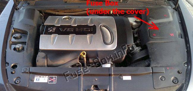 Die Position der Sicherungen im Motorraum: Peugeot 607 (2000-2010)