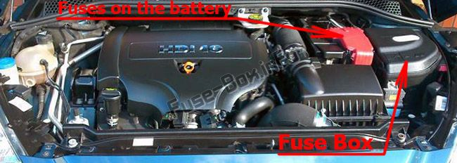 The location of the fuses in the engine compartment: Peugeot RCZ (2009-2015)
