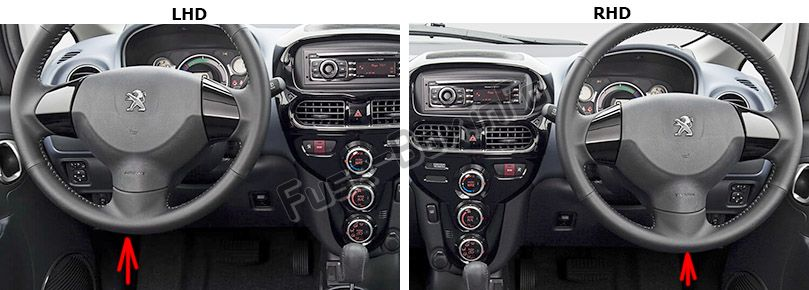 The location of the fuses in the passenger compartment: Citroen C-Zero