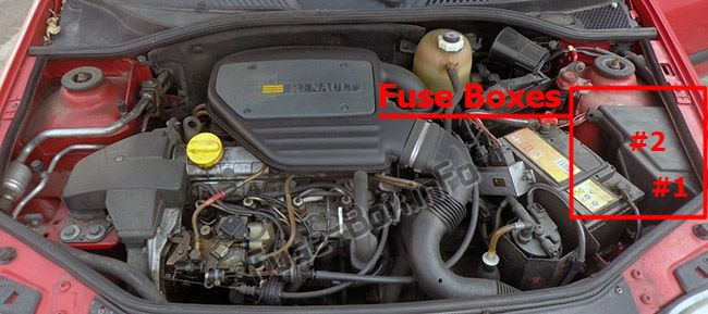 The location of the fuses in the engine compartment: Renault Clio II (1999-2005)