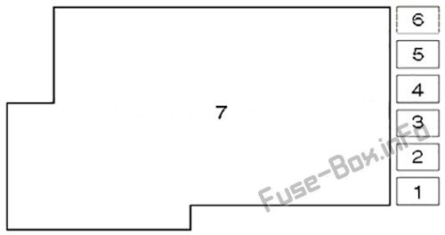 fuse box diagrams  u0026gt  renault clio ii  1999