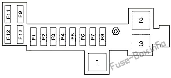 Power supply fuse box: Renault Clio III (2006, 2007, 2008, 2009, 2010, 2011, 2012)