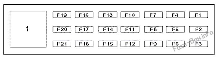 Instrument panel fuse box diagram: Renault Clio III (2006, 2007, 2008, 2009, 2010, 2011, 2012)
