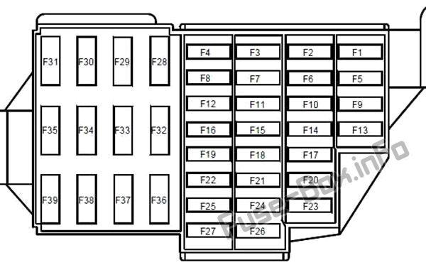 Instrument panel fuse box diagram (ver.2): Renault Duster (2010, 2011, 2012, 2013, 2014, 2015, 2016)