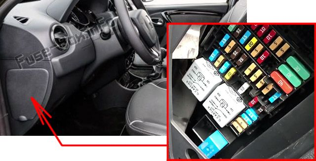 The location of the fuses in the passenger compartment: Renault Duster (2010-2016)
