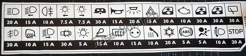 Fuse Box Diagram  U0026gt  Renault Espace Iv  2003