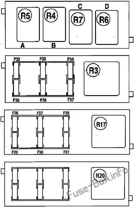 Under-hood fuse box diagram: Renault Espace IV (2003, 2004, 2005, 2006)
