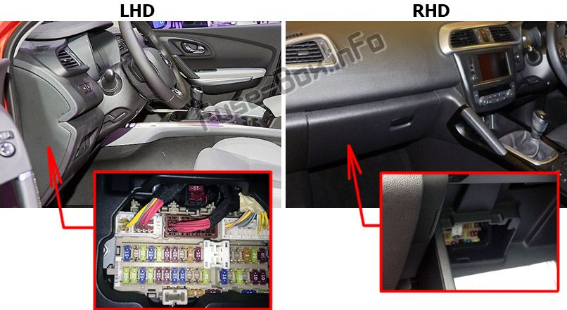 The location of the fuses in the passenger compartment: Renault Kadjar (2015-2019)