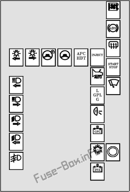 Under-hood fuse box #1 diagram: Renault Megane II (2003, 2004, 2005, 2006, 2007, 2008, 2009)