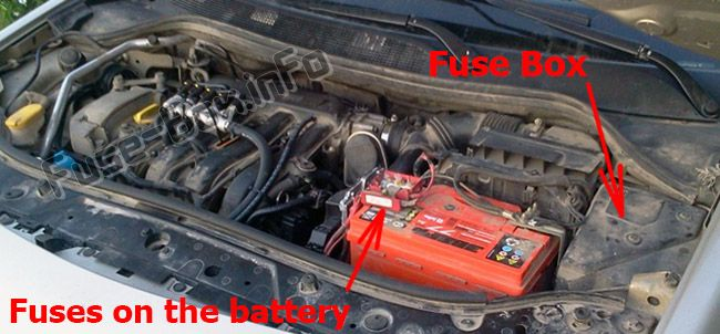 The location of the fuses in the engine compartment: Renault Megane II (2003-2009)