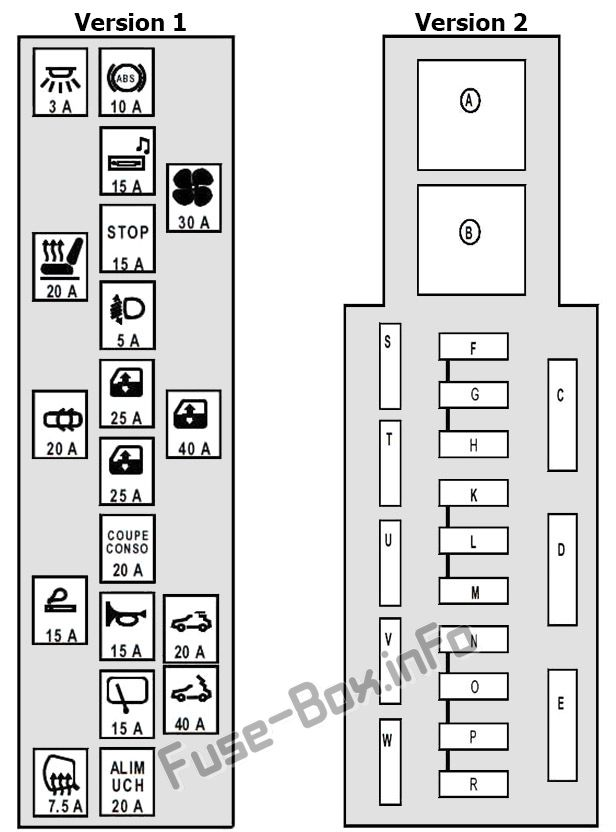 Instrument panel fuse box diagram: Renault Megane II (2003, 2004, 2005, 2006, 2007, 2008, 2009)
