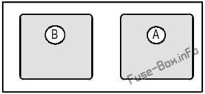Fuse Box Diagram > Renault Megane II (2003-2009)