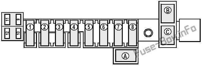 Fuse Box Diagram  U0026gt  Renault Modus  2005