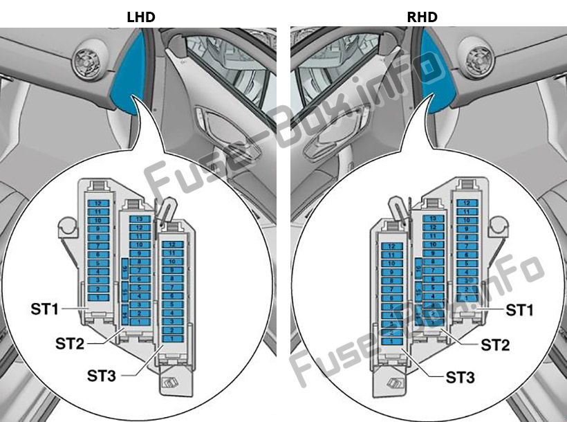 Fuse Box Diagram > Audi A1 (8X