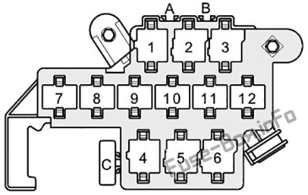 Relay carrier (6+6-point): Audi A2 (8Z; 1999, 2000, 2001, 2002, 2003, 2004, 2005)