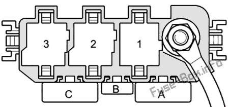 Fuse Box Diagram Audi A2 (8Z; 1999-2005)Fuse-Box.info