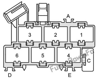 Connector point, in the right A pillar: Audi A2 (8Z; 1999, 2000, 2001, 2002, 2003, 2004, 2005)