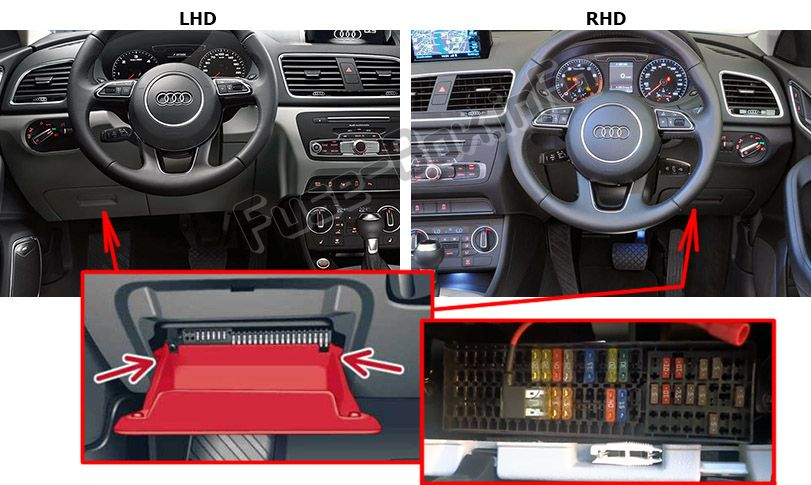 The location of the fuses in the passenger compartment: Audi Q3 (8U; 2011, 2012, 2013, 2014, 2015, 2016)