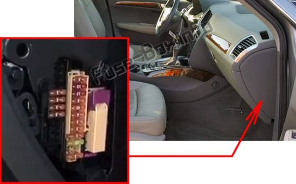 The location of the fuses in the passenger compartment: Audi Q5