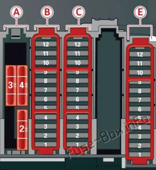 Fuse       Box       Diagram      Audi Q5  8R  20092017
