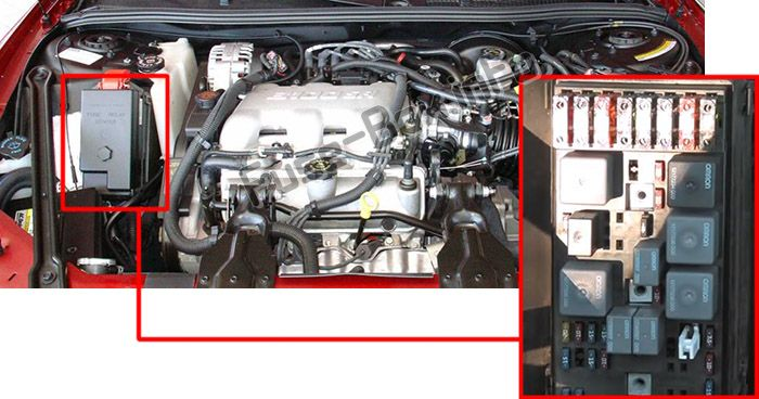 The location of the fuses in the engine compartment: Buick Century (1997, 1998, 1999, 2000, 2001, 2002, 2003, 2004, 2005)
