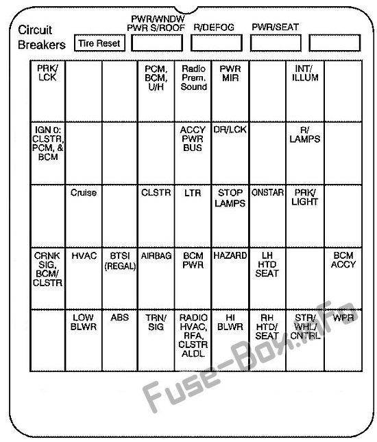 Instrument panel fuse box diagram: Buick Century (2004, 2005)