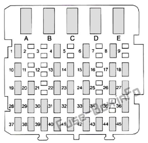 Instrument panel fuse box diagram: Buick Century (1997, 1998, 1999)