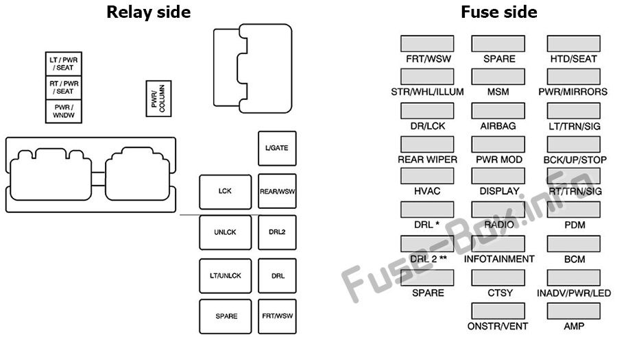Fuse Box Diagram  U0026gt  Buick Enclave  2008