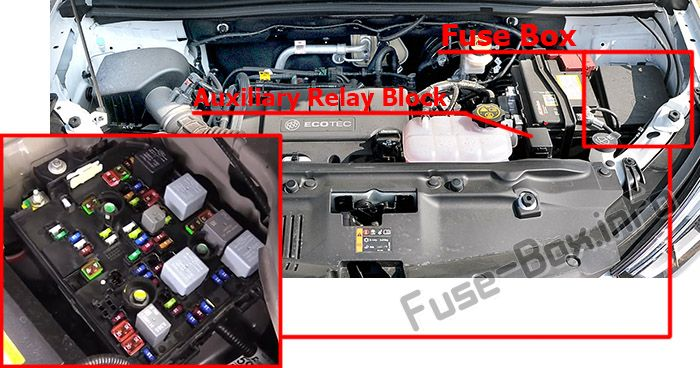 The location of the fuses in the engine compartment: Buick Encore