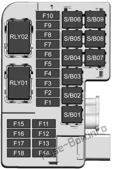 Trunk fuse box diagram: Buick Encore (2013, 2014, 2015, 2016)